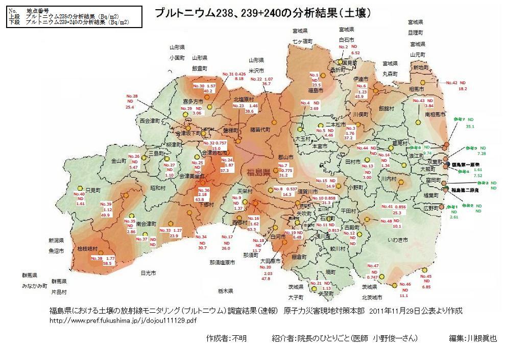 福島県における土壌中のプルトニウム分析結果 データ 福島県原子力災害現地対策本部 20111129