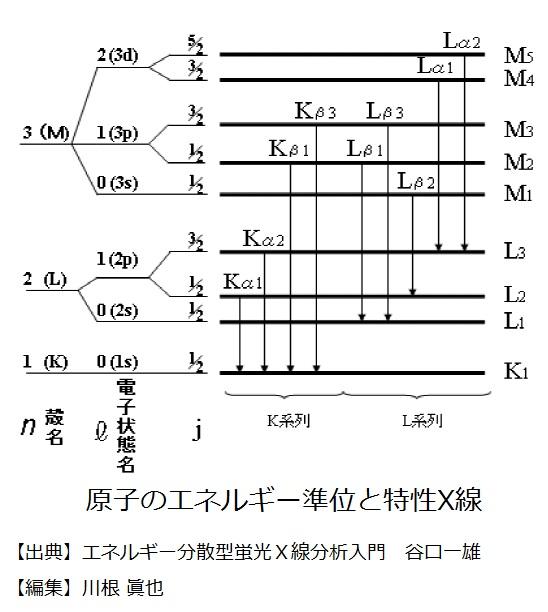 「セシウム・ボール」の中心にウランがある - Yoshiko's Blog - Yahoo ...