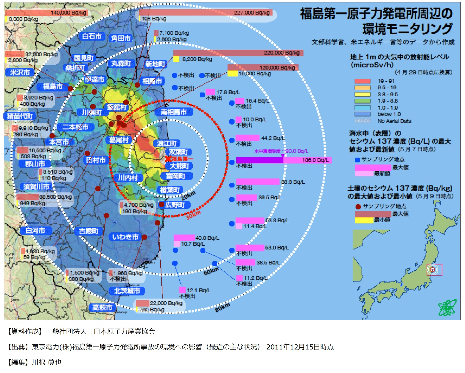 福島第一原子力発電所周辺の環境...